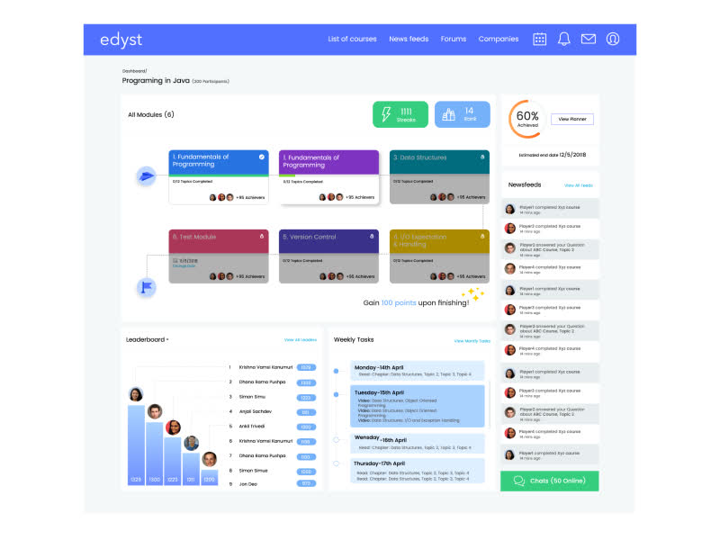 cohort dashboard-visual4 GIFs