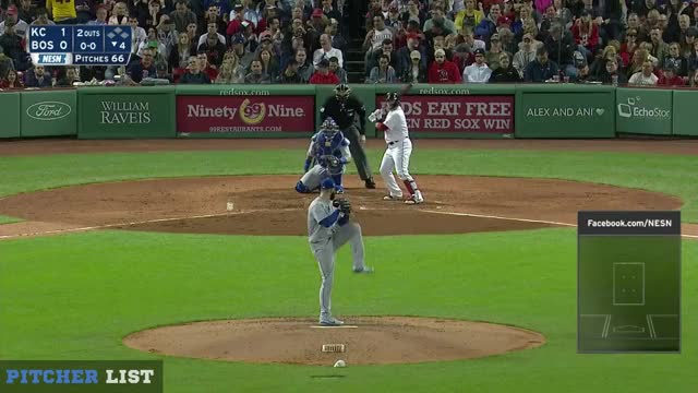 Watch Jakob Junis CU 5-1-18 GIF on Gfycat. Discover more Boston Red Sox, baseball GIFs on Gfycat
