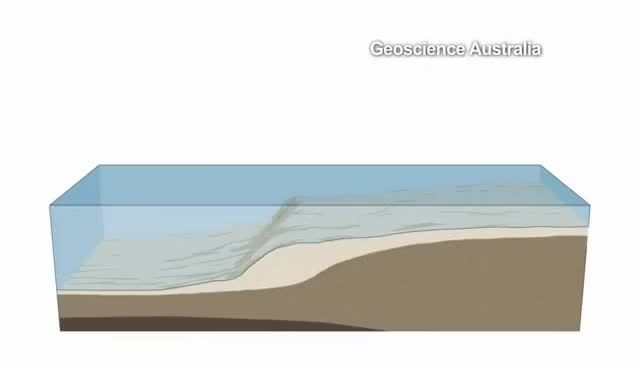 Watch and share Tsunami Caused By Undersea Landslide Animation GIFs on Gfycat