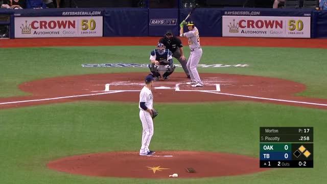 Watch and share Oakland Athletics GIFs and Baseball GIFs by Matthew Wallach on Gfycat