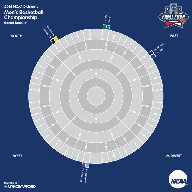 Watch and share Bracket GIFs on Gfycat