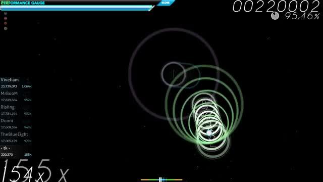Watch GoD mOdUlE! GIF on Gfycat. Discover more Osu! GIFs on Gfycat