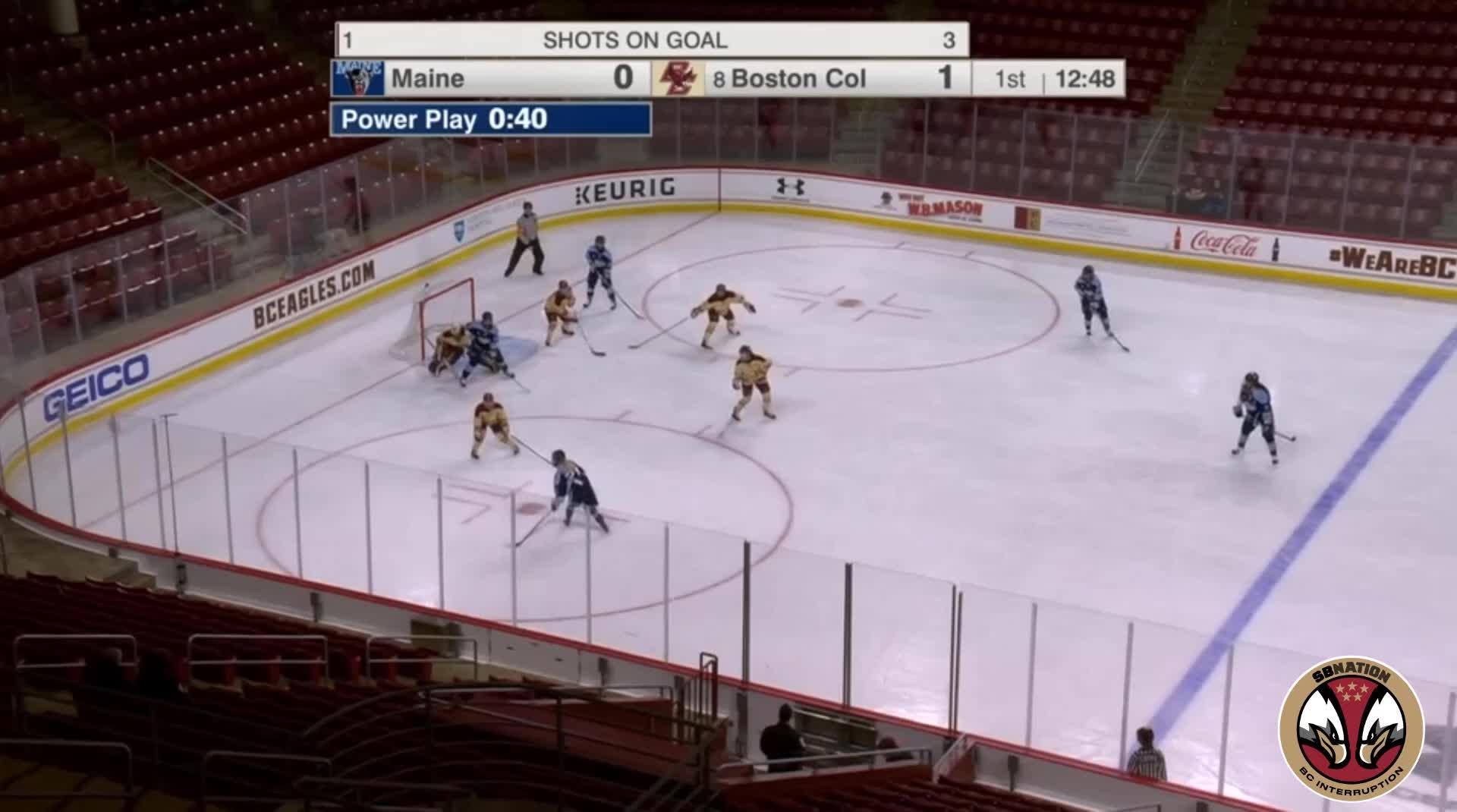 hockey, 2 Maine (W) Maine 2/14/19 GIFs
