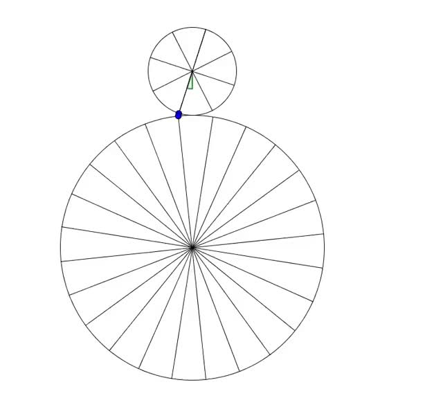 Watch and share Math GIFs on Gfycat