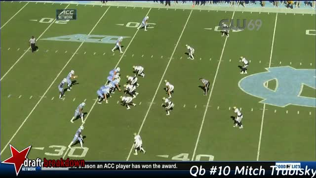 Watch and share Trubisky Vs Georgia Tech(2016) GIFs on Gfycat