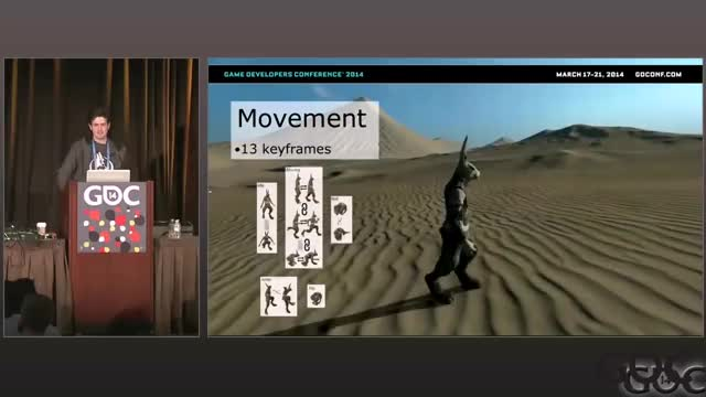Watch and share Animation Bootcamp- An Indie Approach To Procedural Animation 12 GIFs by Владимир Семыкин on Gfycat