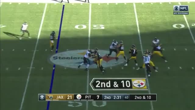 Watch and share Jaguars Football GIFs and Jags Football GIFs on Gfycat