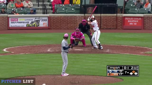Watch Chaz Roe SL 5-13-18 GIF on Gfycat. Discover more Baltimore Orioles GIFs on Gfycat