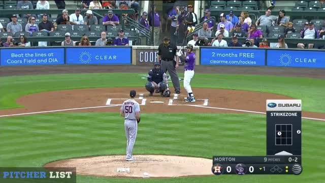 Watch and share Arenado Groundout GIFs and Gif Brewery GIFs by henry.still on Gfycat