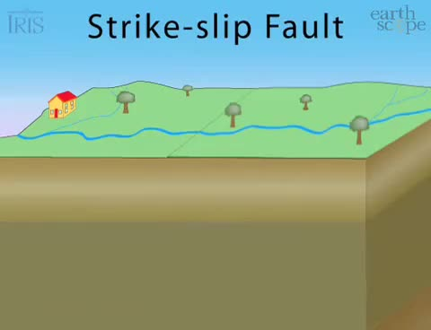Watch and share Strike-slip Fault GIFs on Gfycat