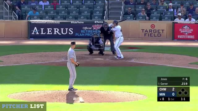 Watch and share Chicago White Sox GIFs and Pitcher Database GIFs on Gfycat