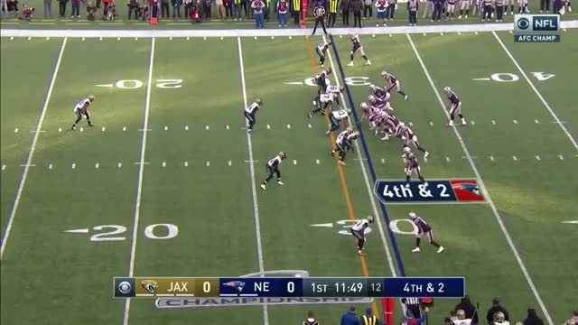 Watch and share 3 Brady To Amendola 21yd GIFs on Gfycat