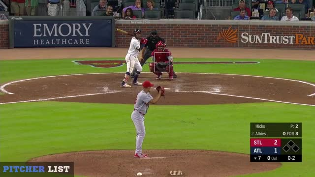 Watch and share Atlanta Braves GIFs and Pitcher Gifs GIFs on Gfycat