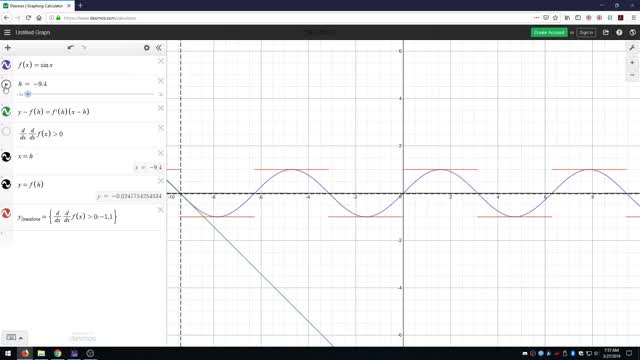 Watch Determine if Tangent Line is Above or Below based on Concavity GIF on Gfycat. Discover more educational GIFs on Gfycat