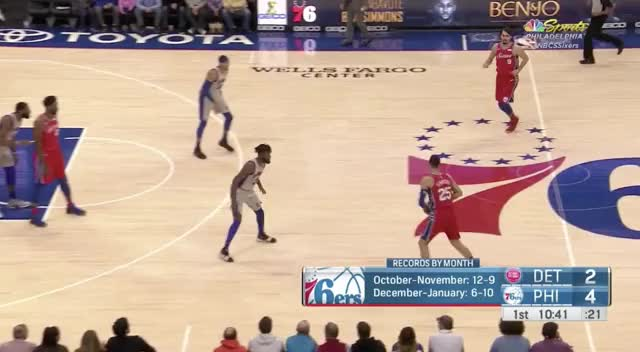 Watch Simmons Shuffle Cut & Post Up_Pistons GIF by Ben Mallis (@benmallis) on Gfycat. Discover more GIF Brewery GIFs on Gfycat