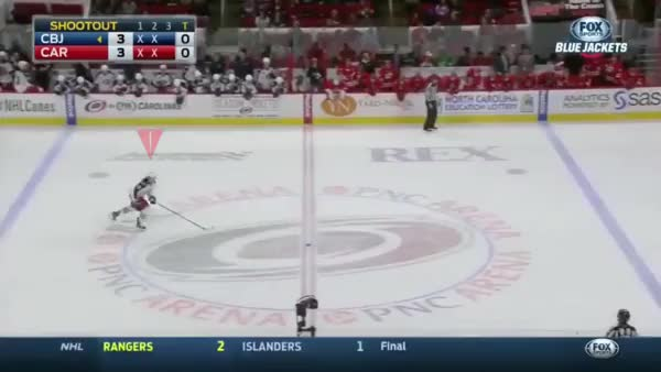 Watch and share Gifextra GIFs and Hockey GIFs on Gfycat
