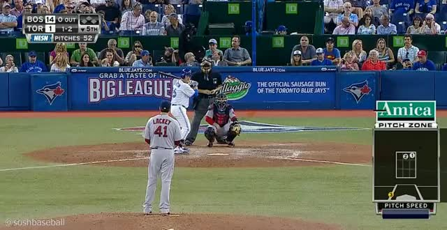 Watch Infield Outfield IMG 12 GIF by @damian.dydyn on Gfycat. Discover more related GIFs on Gfycat