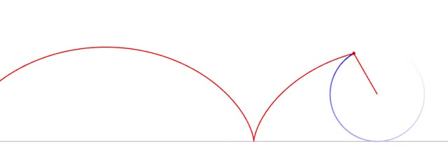 Watch this GIF on Gfycat. Discover more cycloid, mathpics, reddit GIFs on Gfycat