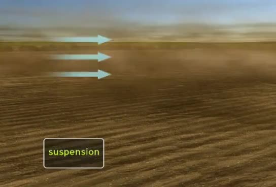 Watch SUSPENSION GIF on Gfycat. Discover more erosion, science, wind GIFs on Gfycat