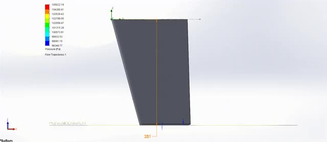 Watch and share Flow Simulation GIFs on Gfycat