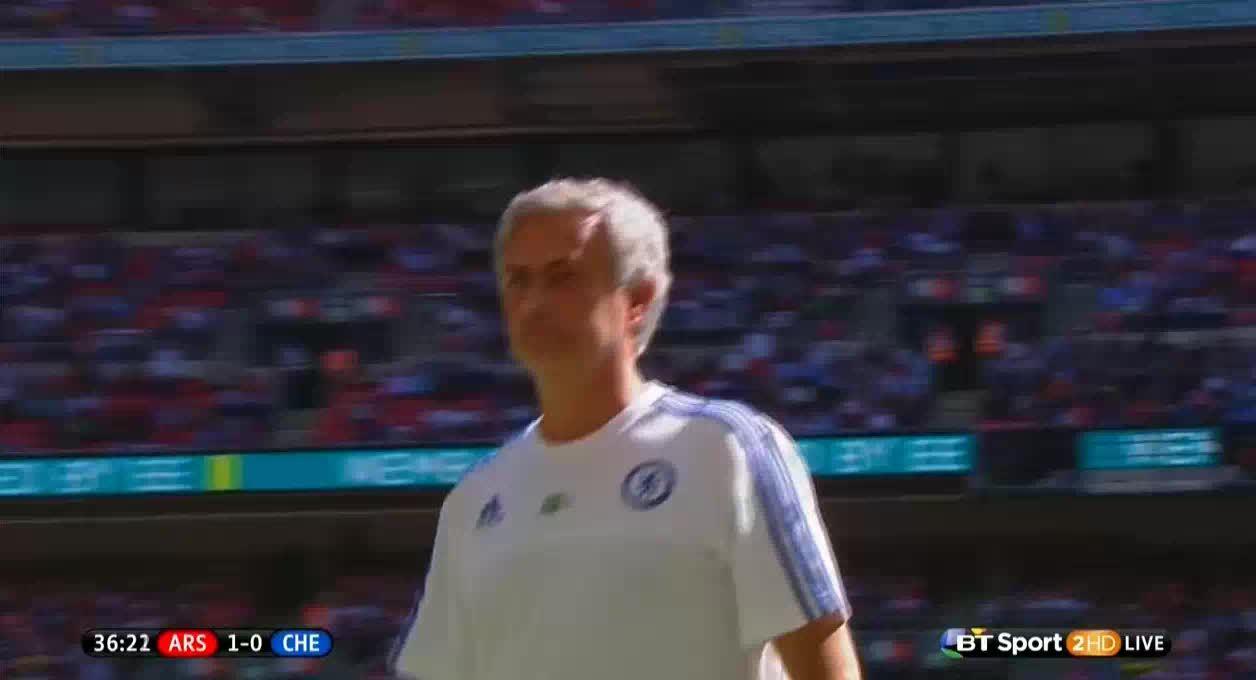mourinhogifs, soccer, Mourinhos header GIFs