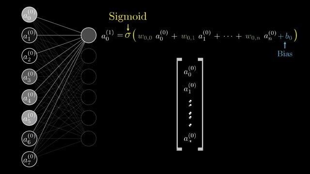 Watch fg GIF on Gfycat. Discover more 3b1b, mathematics GIFs on Gfycat