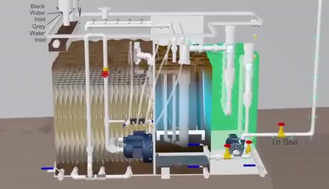 Watch and share Victor Marine Ltd Sewage Treatment Plant Process GIFs on Gfycat