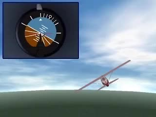 Watch attitude indicator GIF on Gfycat. Discover more related GIFs on Gfycat