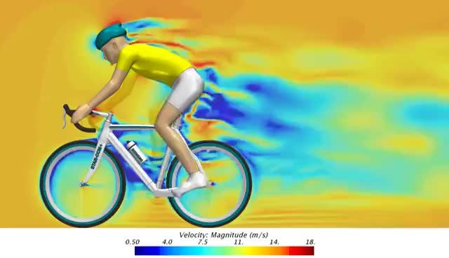 Watch and share CFD Simulation Of A Pedaling Cyclist GIFs on Gfycat