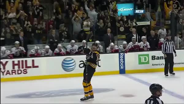 Watch and share Chara Upvote GIFs on Gfycat