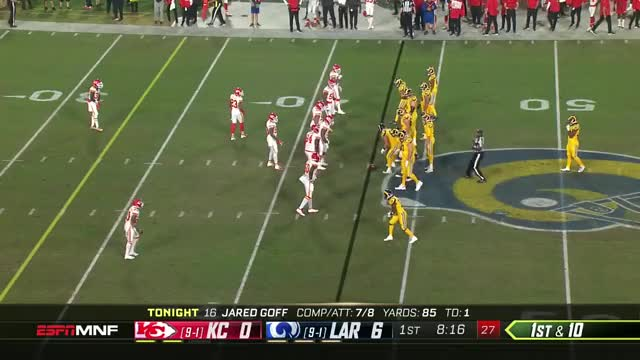 Watch and share Los Angeles Rams GIFs and Football GIFs by advile on Gfycat