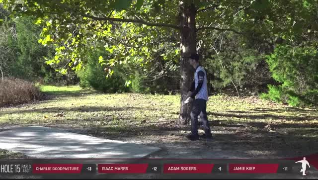 Watch and share Charlie Goodpasture Chain Hawk Hole 15 Roller GIFs by Benn Wineka UWDG on Gfycat