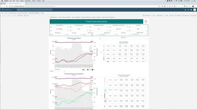 Watch and share Tableau Dashboard GIFs on Gfycat