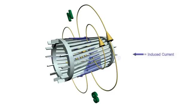 Watch and share How Does An Induction Motor Work ? GIFs on Gfycat