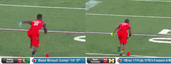 Watch and share Devin Funchess Vs Phillip Dorsett Dig Route Full GIFs by lifesyourcup on Gfycat