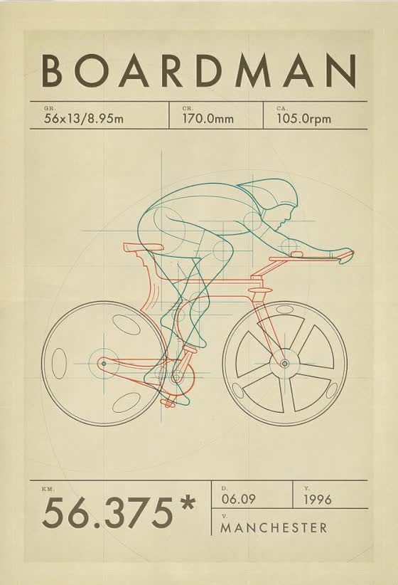 Watch Vele GIF on Gfycat. Discover more bicycling, fixedgearbicycle GIFs on Gfycat