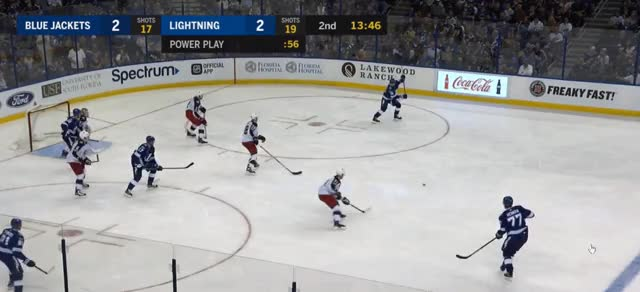 Watch and share Tampa Bay Lightning GIFs and Hockey GIFs by coreyathletic on Gfycat