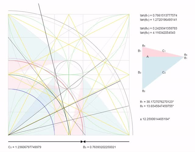 Watch and share Mathematics GIFs and Geometry GIFs by Folding Circles on Gfycat