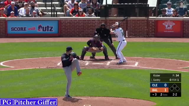 Watch and share Cleveland Indians GIFs and Baseball GIFs by Pitcher Giffer on Gfycat