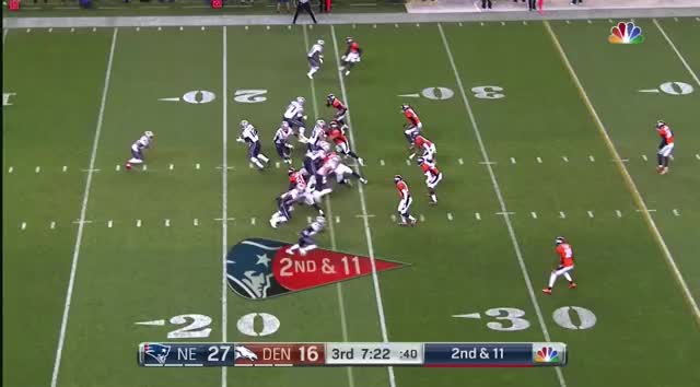 Watch and share 16 Brady To Gronk 25yd.mov GIFs on Gfycat