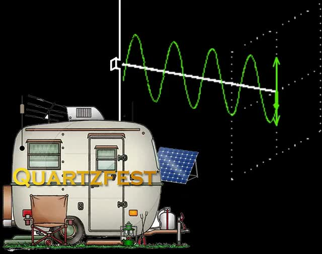 Watch and share A Week-long Ham Radio, Camping, Learning And Living GIFs on Gfycat