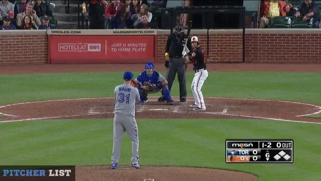 Watch and share Biagini CT Grounder GIFs on Gfycat