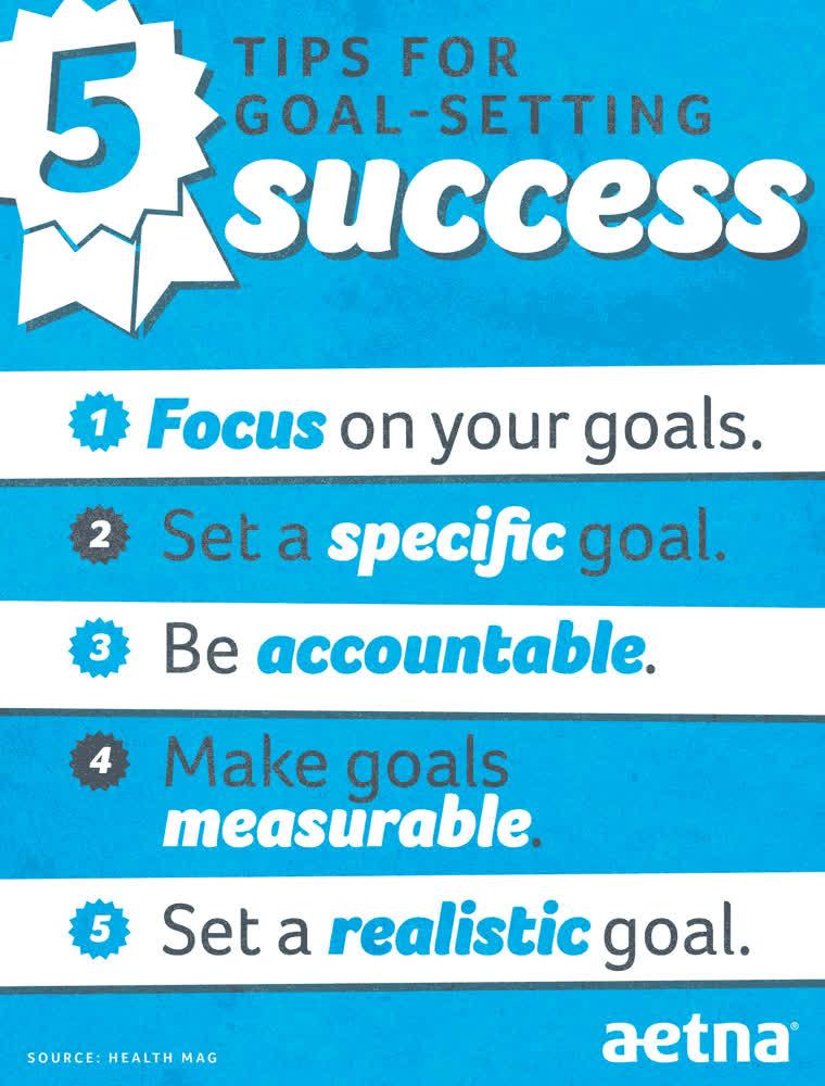 Success goal GIFs