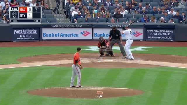 Watch Baseball Savant Videos GIF on Gfycat. Discover more Baltimore Orioles, New York Yankees, baseball GIFs on Gfycat