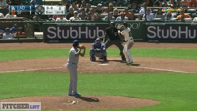 Watch Kenley Jansen CT 2017 GIF on Gfycat. Discover more related GIFs on Gfycat