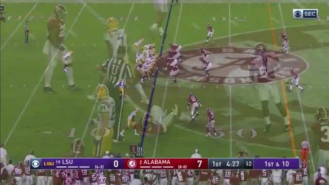 Watch and share LSU Jet Sweep GIFs on Gfycat
