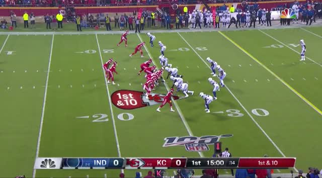 Watch and share Indianapolis Colts GIFs and Football GIFs on Gfycat