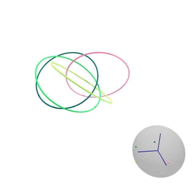 Watch Hopf fibration -- fibers and base GIF on Gfycat. Discover more 3D visualization, Hopf, algebraic topology, fibration GIFs on Gfycat