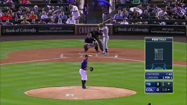 Watch and share Colorado Rockies GIFs and Tampa Bay Rays GIFs by jcorrea on Gfycat