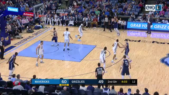 Watch and share Memphis Grizzlies GIFs and Dallas Mavericks GIFs by dirk41 on Gfycat